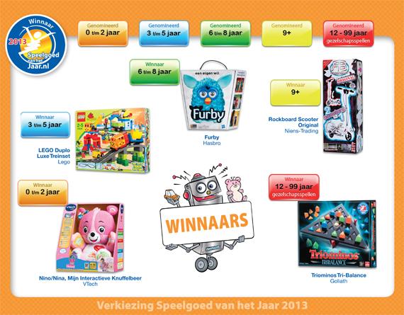 speelgoed vh jaar 2013