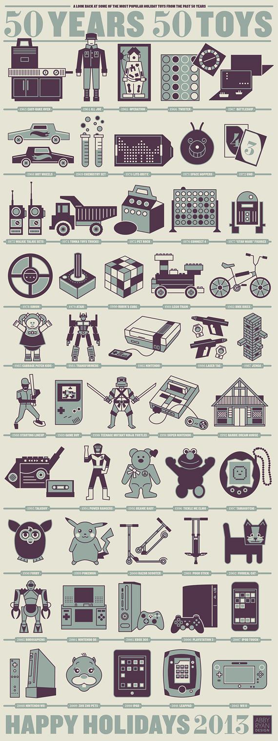 50 jaar speelgoed