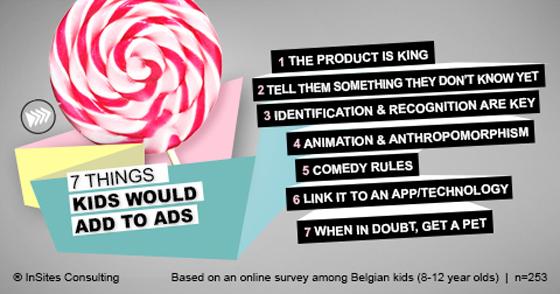 wat kinderen aan reclame willen toevoegen