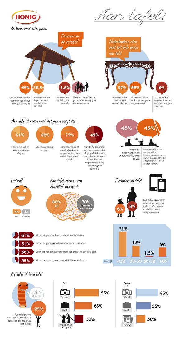 honig_aan_tafel_infographic.jpg