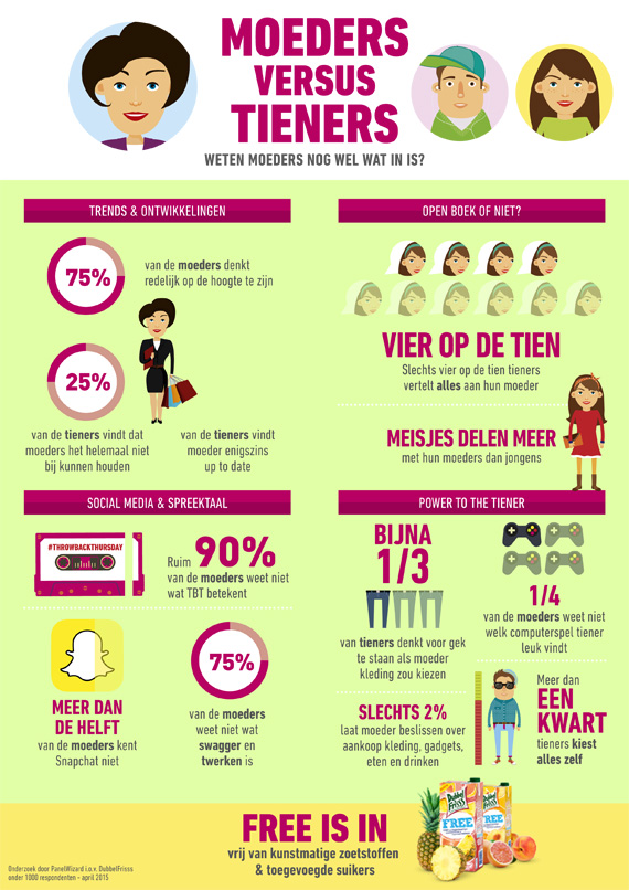 PR_Dubbelfriss_infographic6