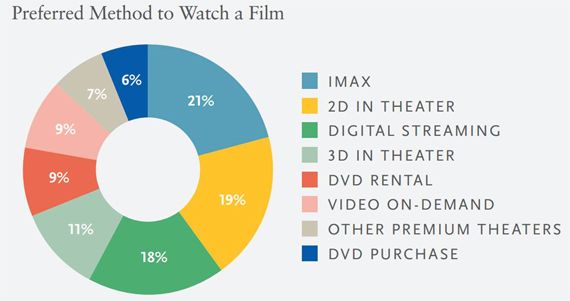PJ film kijken