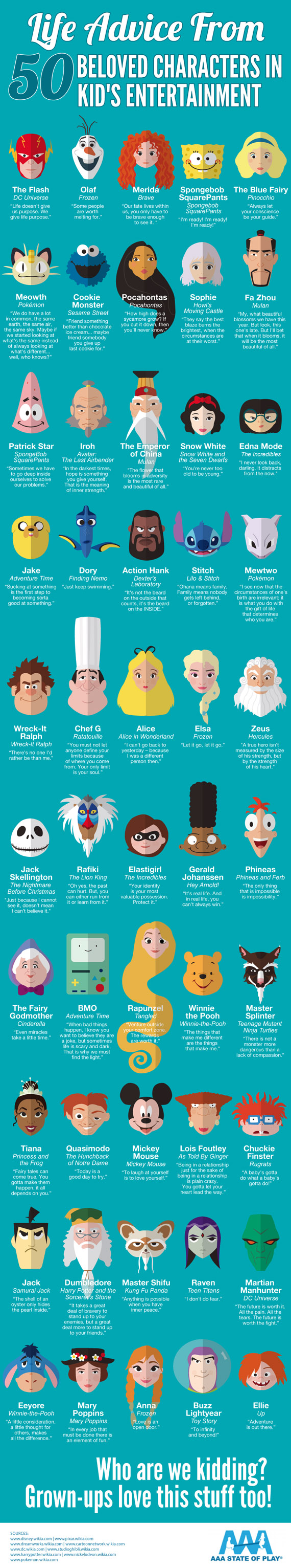 50 levenslessen van characters